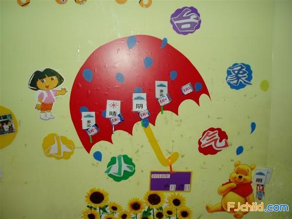 厦门市同安区兴国幼儿园主题墙饰:小小气象台